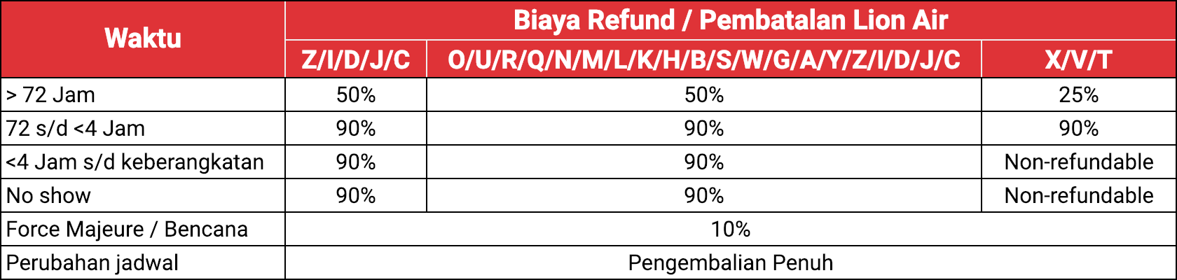 ketentuan refund lion air