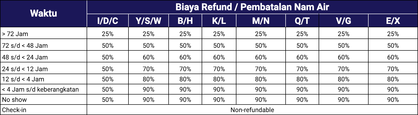 ketentuan refund nam air